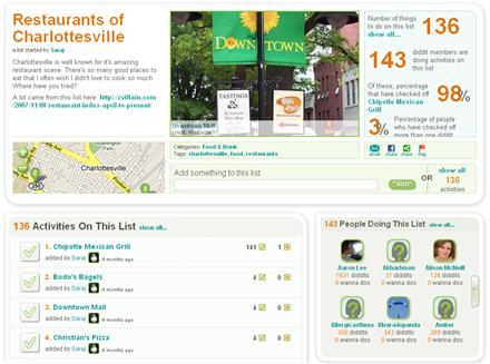 Restaurantes de Charlottesville