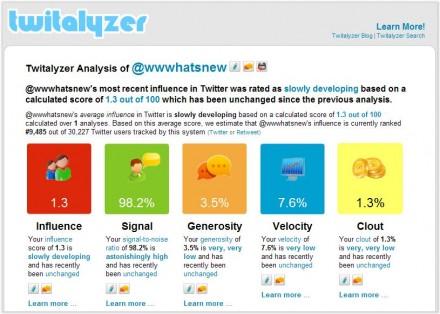 perfil-twitter