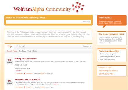 comunidad Wolfram