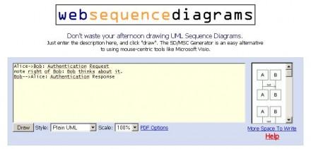 UML Generator