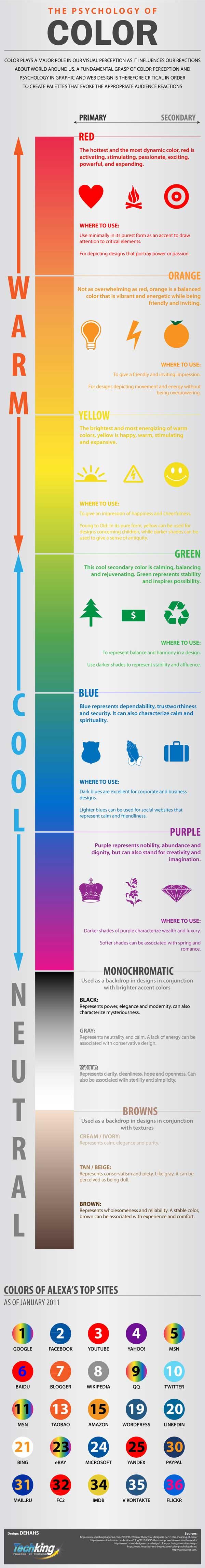 [Infografía] La psicología del color
