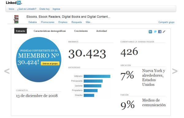 """En LinkedIn, como en muchas otras redes sociales, unas de las funciones que están puesta a disposición de los usuarios es la creación de grupos, donde se tratan sobre diferentes temas dentro de una serie de categorías. Llega un momento en el que podemos plantearnos cuales de esos grupos nos pueden merecer la pena, y es por ello que LinkedIn acaba de estrenar su """"estadísticas de grupos"""". Estas estadísticas están divididas en tres áreas, la demografía, el crecimiento, y la actividad, tal y como informan en su blog. La idea de este panel es mostrarnos a los usuarios la idoneidad"""