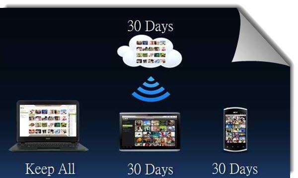 http://wwwhatsnew.com/wp-content/uploads/2012/01/Acer.jpg