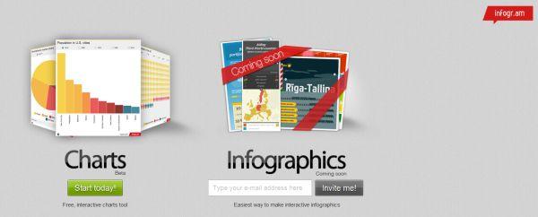 http://wwwhatsnew.com/wp-content/uploads/2012/02/Infogram.jpg
