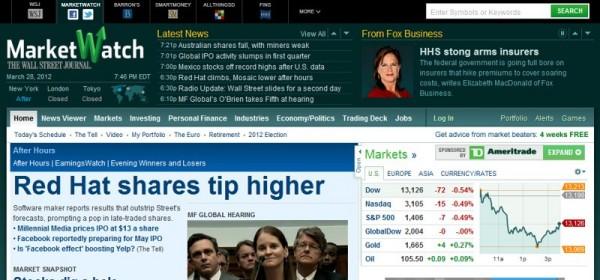 Trucos De Virtual Bolsa De Marketwatch - prestamos para ... Marketwatch Game