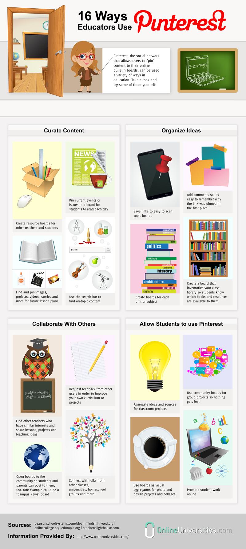 http://wwwhatsnew.com/wp-content/uploads/2012/04/How-Educators-Use-Pinterest-800.png