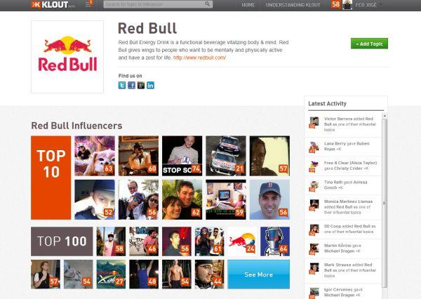 http://wwwhatsnew.com/wp-content/uploads/2012/04/Klout-RedBullBrandPage.jpg