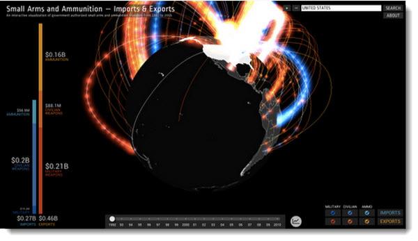 Noticias criminología. Google presenta una visualización interactiva sobre el comercio mundial de armas. Marisol Collazos Soto