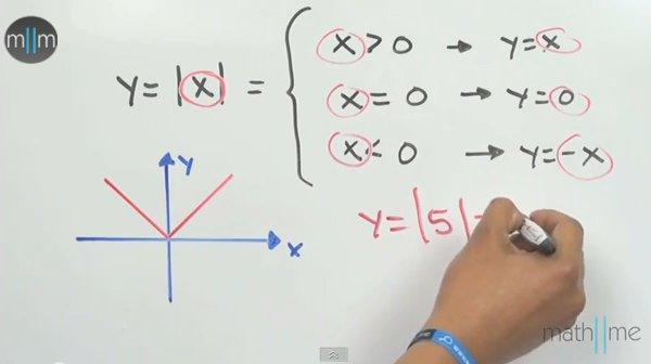 math2me