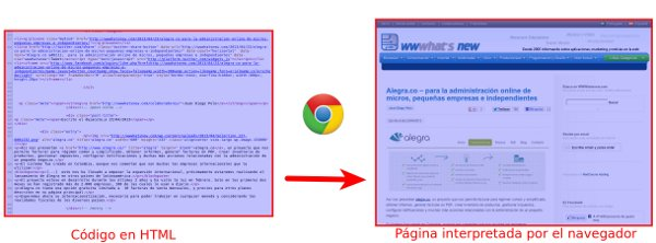 pagina web navegador