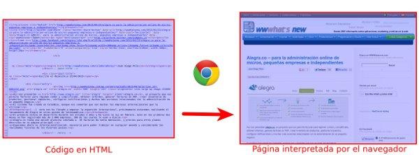 pagina web navegador