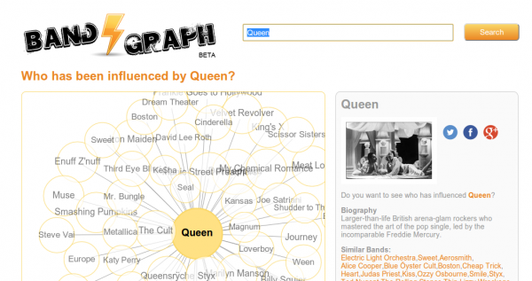 band-graph.com