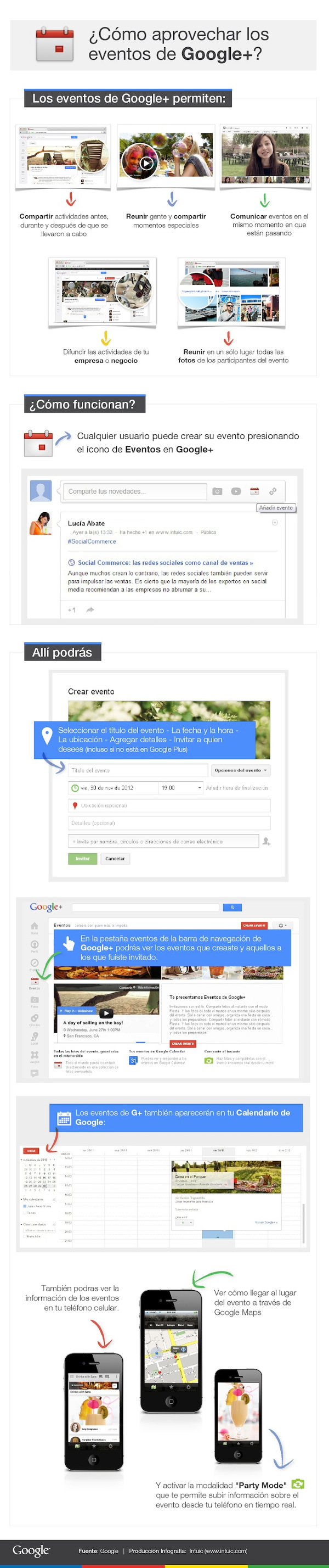 eventos google plus