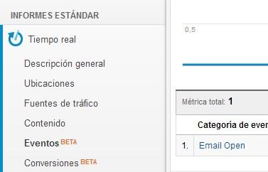 analytics gmail 1
