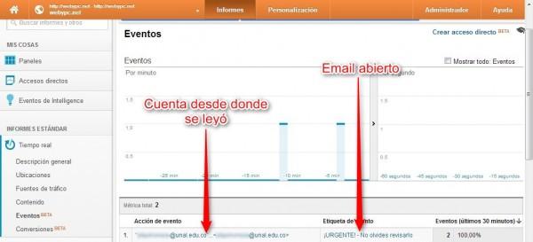 analytics gmail 2