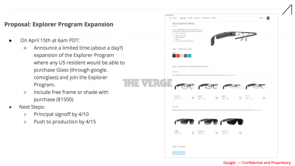 Diapositiva Google Glass