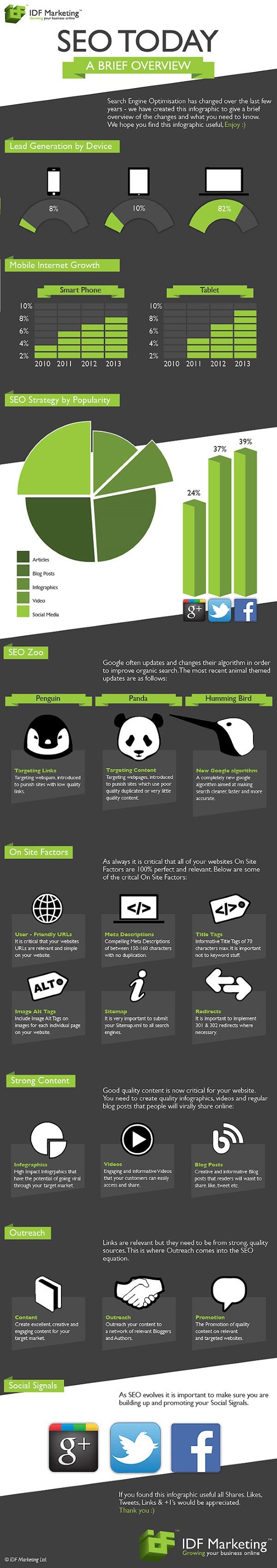 infografia seo 2014 guia