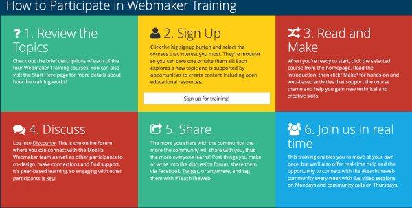 cursos online gratuitos mozilla 2