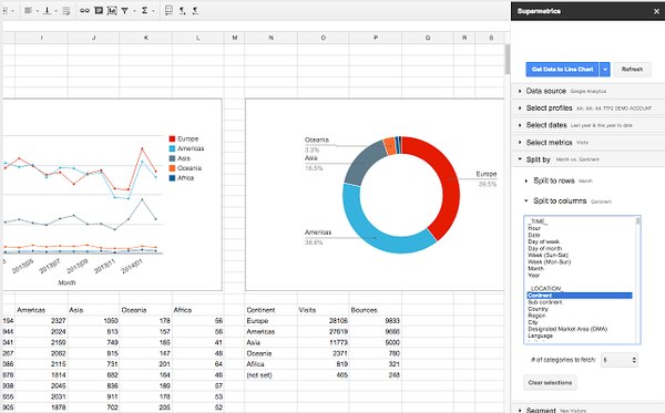 supermetrics google analytics