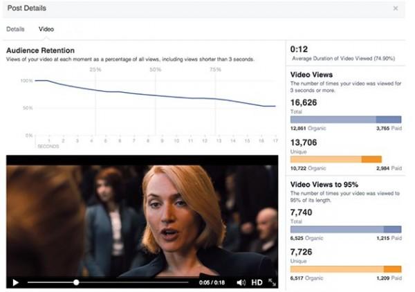vídeos en facebook