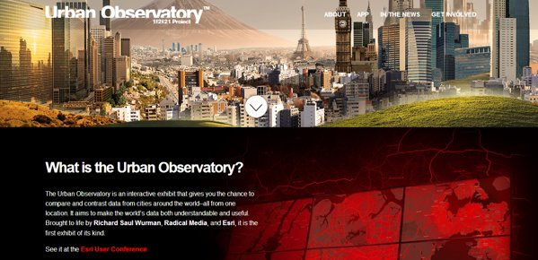 urban observatory TED