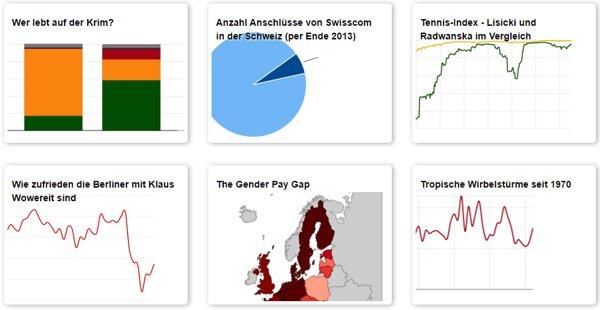 datawrapper graficos infografias