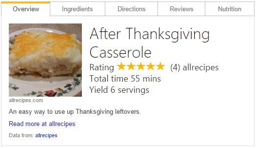 receta accion de gracias