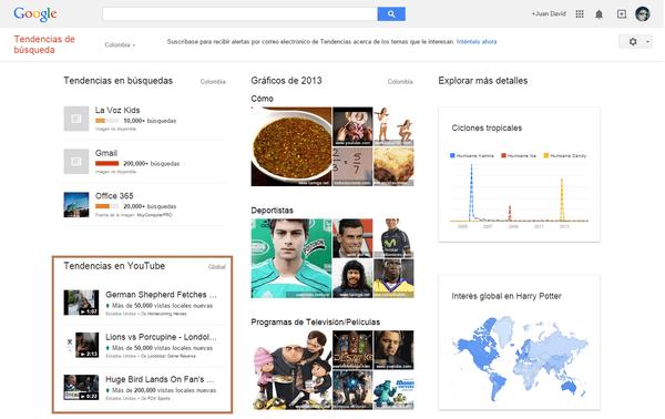 youtube top videos google trends