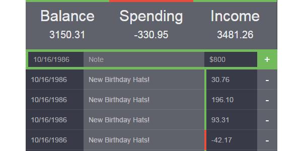 Tabla financiera con campos interactivos