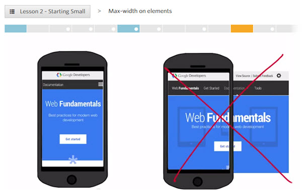 Responsive Web Design Fundamentals