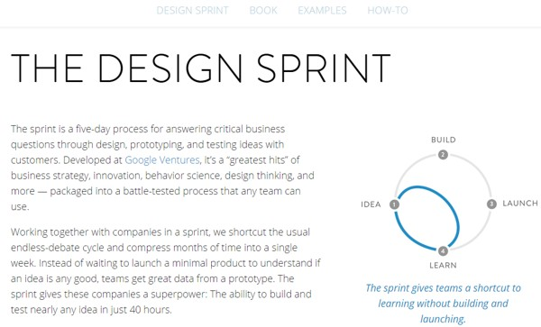 the design sprint