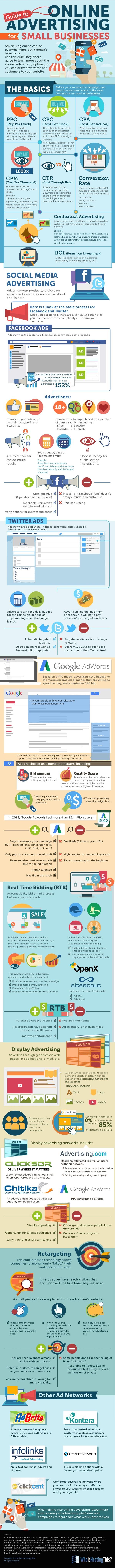 Que Ofrecen Los Anuncios Publicidad Online Infografia