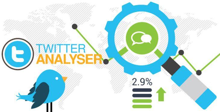 TwitterAnalyser