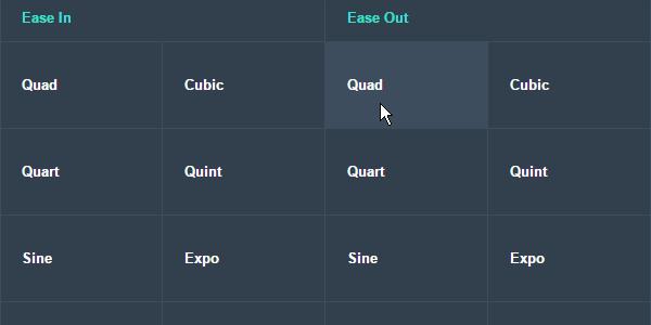 Animate Plus: Una Librería De JavaScript Para Animar Propiedades De CSS Y SVG