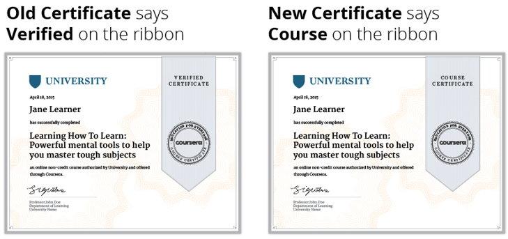 cambios certificados Coursera