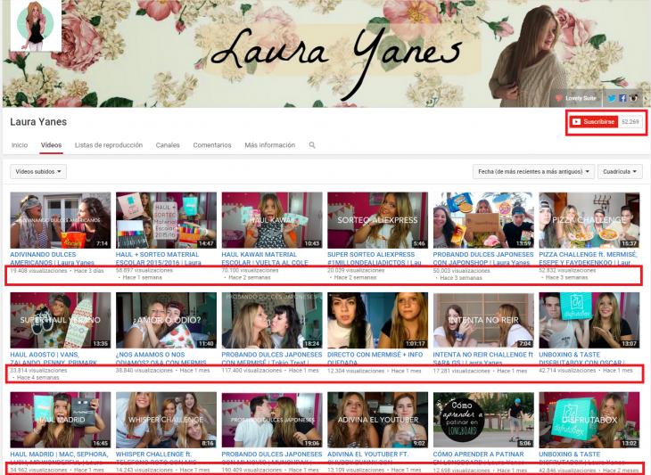 Laura Yanes Youtube