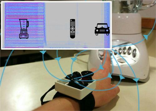 Un temprano prototipo de la tecnología MagnifiSense