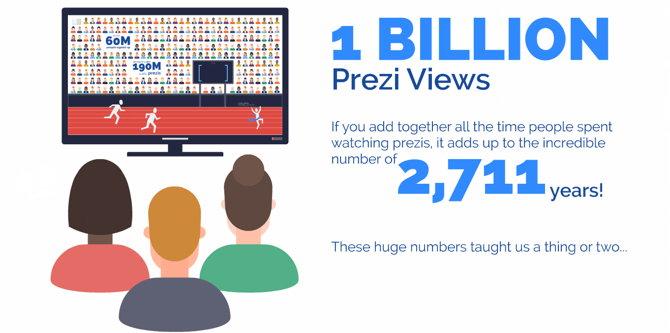 prezi mil millones