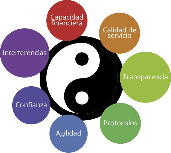 Factores-subcontratar-logistica-especialista-ecommerce
