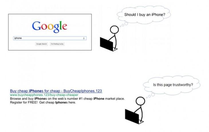 Parte de la guía de calidad de Google