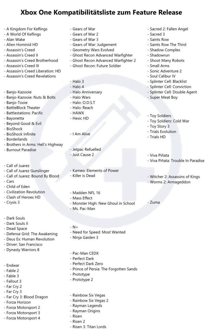 lista juegos xbox 360