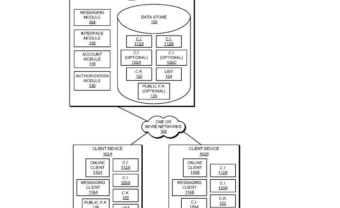 Uno de los diagramas de la patente publicada por Dropbox en PDF