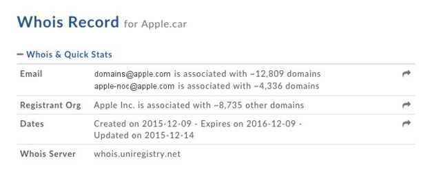 Registro de apple.car a nombre de Apple