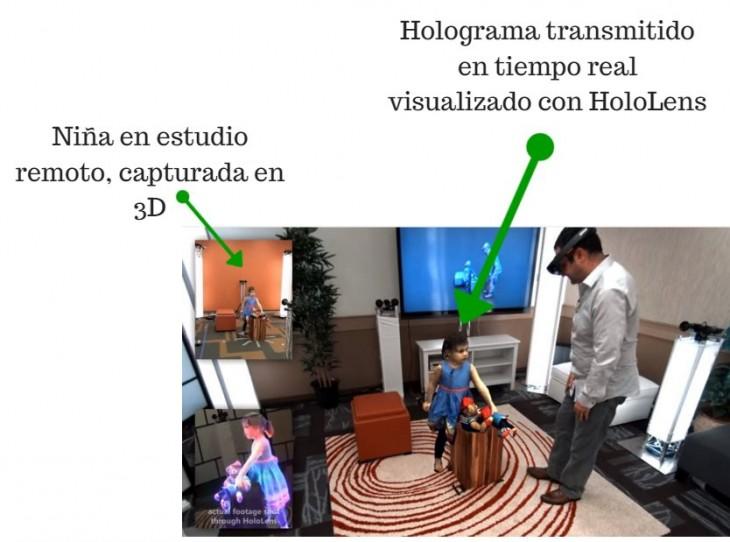 Holoportation La Tecnología De Microsoft Que Permite El Teletransporte Usando Hologramas Bienestar Institucional