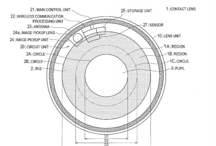 Imagen: Gráfico de la patente
