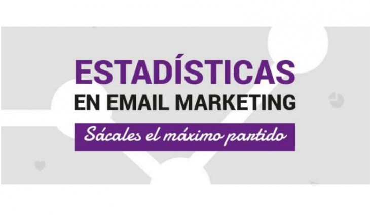 estadísticas email marketing