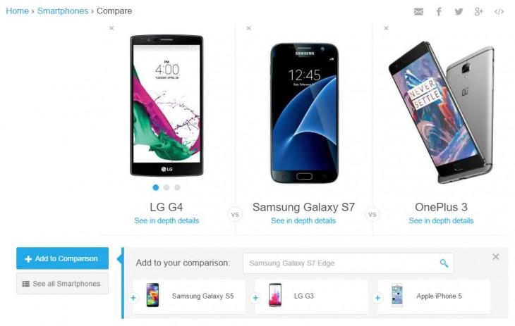 comparar móviles