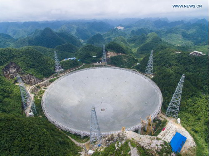 Five-hundred-meter Aperture Spherical Telescope (FAST) | Xinhua Noticias