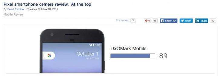 Artículo sobre la cámara en dxomark.com