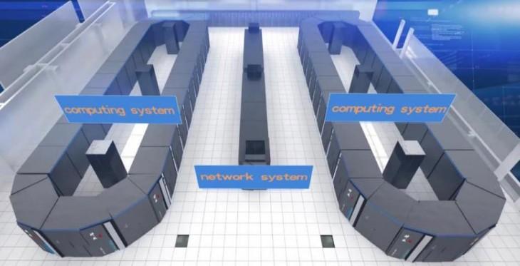 Esquema del actual ordenador mas rápido del mundo: Sunway TaihuLight